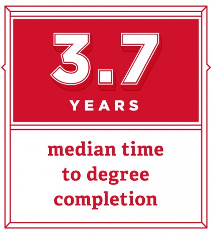 3.7 years median time to