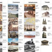 History of Architecture Timeline